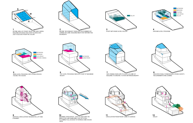 1_Langara-Program-Diagram-01-01